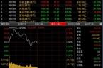 今日午盘:金融股崛起护盘 沪指冲高回落微涨