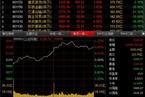 今日收盘:中字头个股爆发 沪指放量上涨0.84%