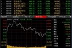 今日收盘:煤炭股随期市大涨 沪指冲高回落跌0.12%