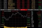 今日收盘:资源股再度爆发 沪指缩量震荡涨0.26%
