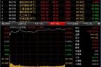 今日收盘:全线飘红 沪指高位震荡涨1.37%