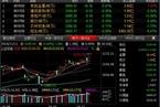 今日开盘:两市平开 沪指微跌0.06%