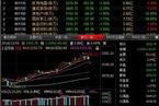 今日开盘:深港通今日开通 沪指下跌1.23%