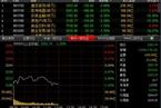 今日午盘:小盘股逆势活跃 沪指跳水下跌1.30%