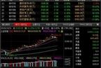 今日开盘:沪指微跌0.08% 深成指上涨0.13%