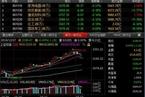 今日开盘:两市平开 沪指微跌0.04%