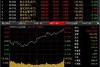 今日收盘:商业贸易领涨 沪指上攻收复3200点