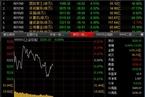 今日午盘:消费股领涨 沪指弱势震荡微跌0.05%
