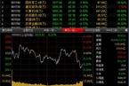 今日收盘:银行股再度崛起  沪指尾盘小幅跳水