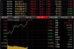 今日午盘:银行股再度发力 沪指震荡拉升涨0.69%