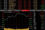 今日收盘:权重小盘分化 沪指震荡上涨0.54%