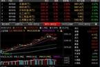 今日开盘:沪指平开 深成指下跌0.14%