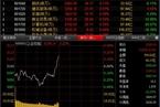 今日午盘:国债期货大涨 沪指震荡翻红