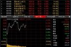 今日午盘:军工股领涨 沪指弱势震荡微涨