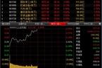今日午盘:军工股持续走强 沪指震荡拉升涨0.56%