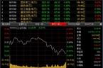 今日收盘:混改概念股分化 沪指午后跳水跌0.56%