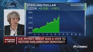 """英国首相:英国退欧不会""""半退半留"""""""