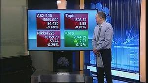 国际股市:亚太股周三开盘涨跌互现