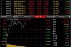 今日午盘:权重小盘继续分化 沪指拉升涨0.29%