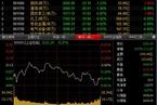 今日收盘:权重股集体走低 沪指震荡下跌0.38%