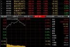 今日午盘:军工股重回领涨 沪指冲高回落涨0.34%