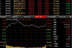 今日收盘:金融股尾盘回升 沪指震荡收涨0.44%