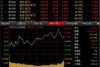 今日收盘:权重股护盘沪指微涨 创业板跌逾1%