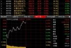 今日午盘:小盘股重回活跃 沪指震荡拉升涨0.23%