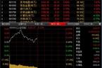 今日午盘:节前消费股活跃 沪指冲高回落微涨