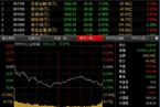 今日收盘:金融股走弱领跌 沪指鸡年开市跌0.60%