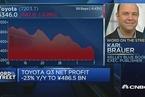 为何丰田汽车愿意在美国投产