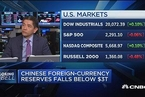 中国外储跌破3万亿美元为何不再引人注目
