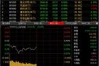今日午盘:权重股普跌 沪指缩量震荡跌0.32%