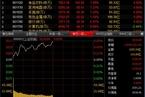 今日午盘:消费股领涨 沪指站上3200点创两月新高
