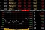 今日收盘:新疆基建股强势 沪指稳守3200点