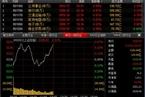 今日午盘:银行股引领上攻 沪指冲高回落涨0.31%