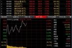 今日午盘:煤飞色舞再现 沪指反弹震荡涨0.19%