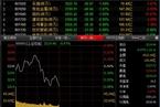 今日午盘:股指松绑带动券商股大涨 沪指跌0.46%