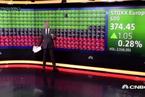 国际股市:欧股周三高开