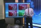 国际股市:亚太股周一开盘涨跌互现
