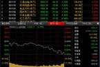 今日收盘:权重股普跌 沪指午后跳水跌0.76%