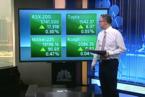 国际股市:亚太股周二高开