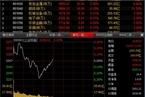 今日午盘:基建股走弱领跌 沪指震荡微涨0.03%