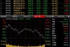 今日收盘:快递题材股继续回调 沪指跳水跌0.52%
