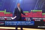 国际股市:欧股周四低开