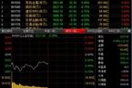 今日午盘:全球股市多数回调 沪指震荡下跌0.37%