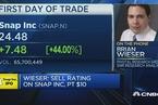 分析人士:Snap股价被严重高估了
