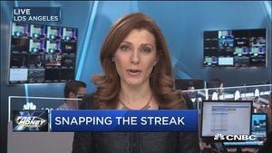 Snap评级状况糟糕 股价跌12%