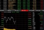 今日午盘:权重股普跌 沪指弱势震荡微跌0.07%