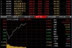 今日午盘:小盘股活跃 沪指震荡回升涨0.42%